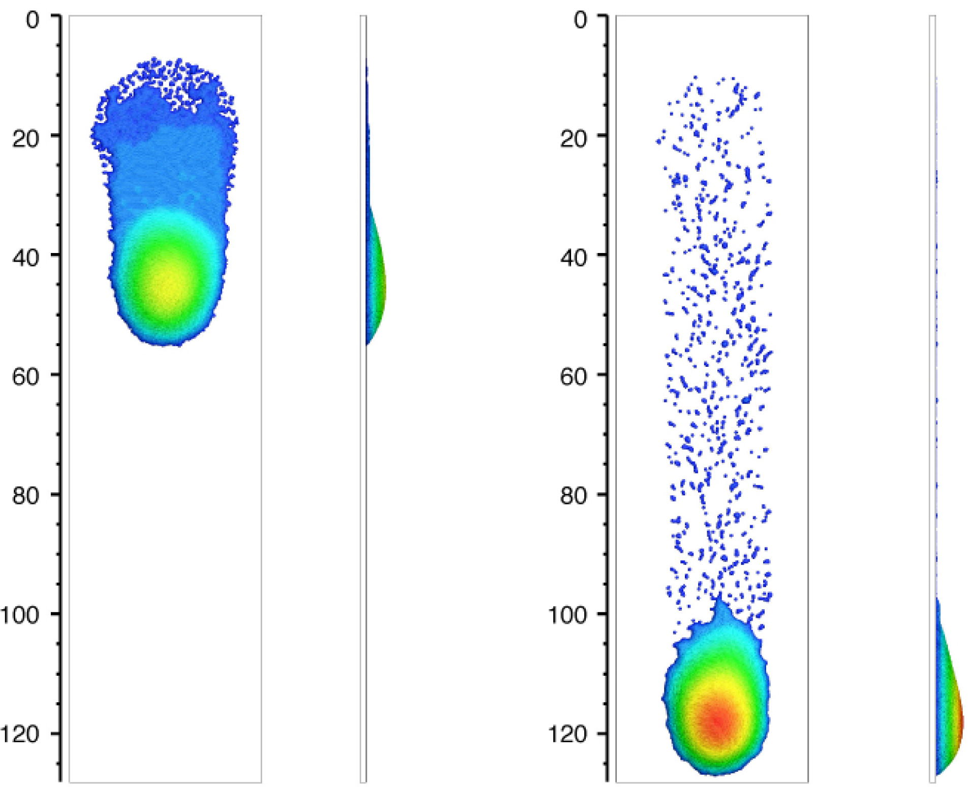 SPH simulations of droplet flow dynamics and trail formations