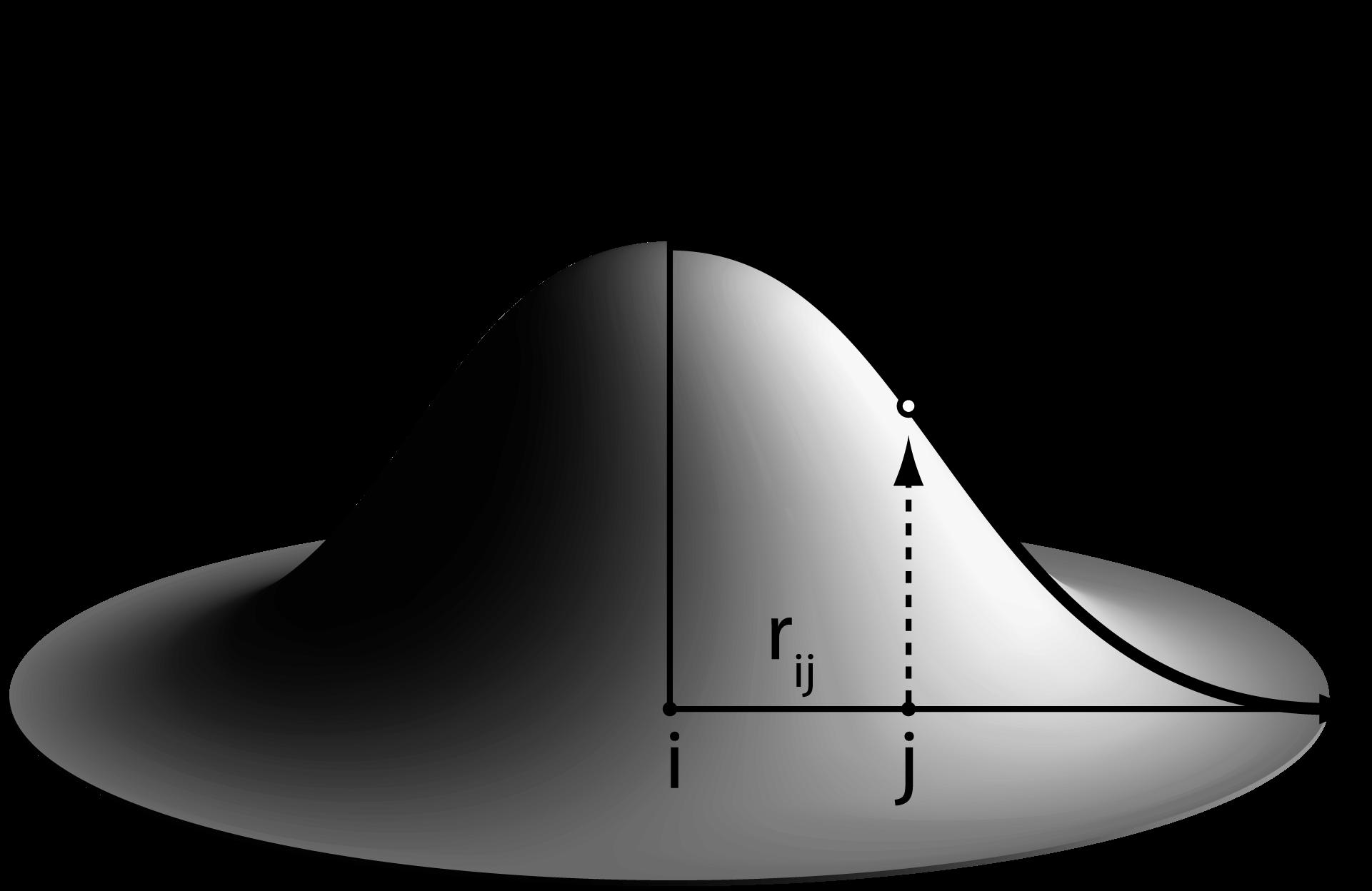 SPH kernel function