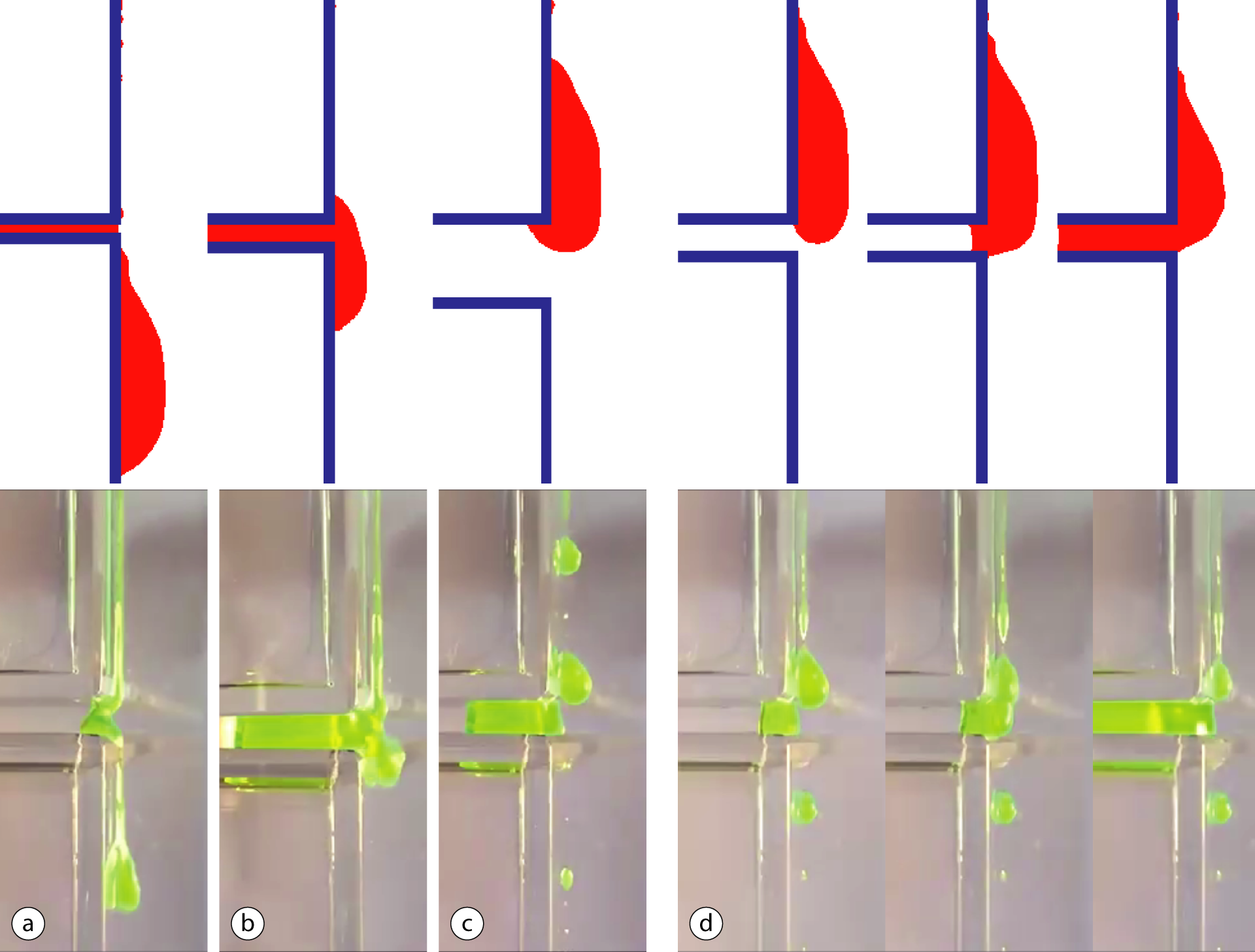 Droplet dynamics at fracture intersections (SPH vs. laboratory)