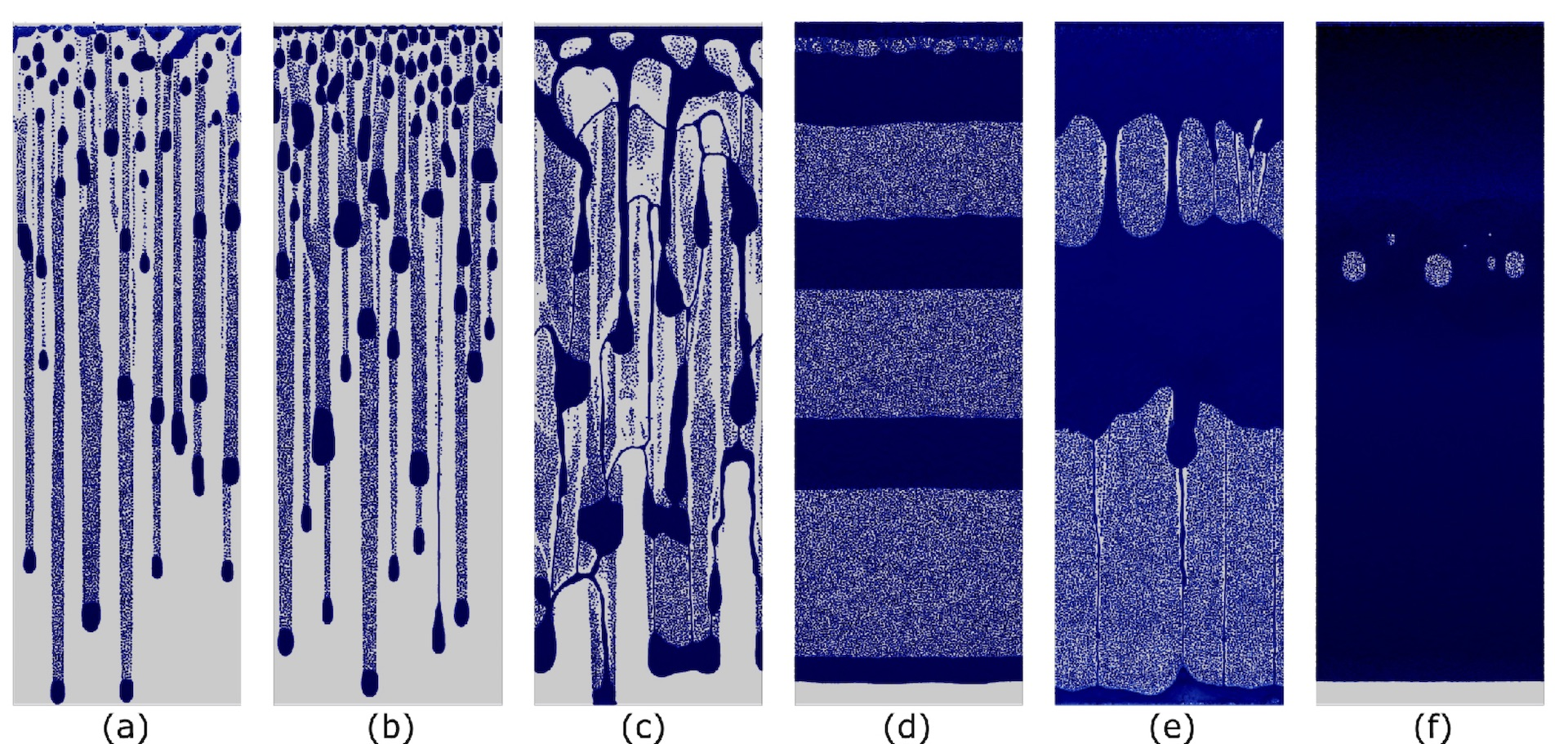 Numerical SPH simulations of gravity-driven flow instabilities in rough fractures (Shigorina et al. 2019)